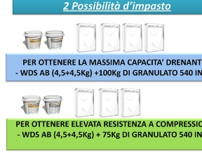 Massetto drenante Water Drain System di Index
